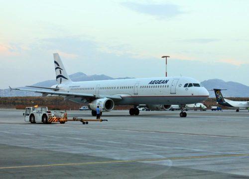 Santorini Travel 2021